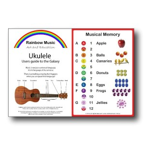 Ukulele Wheel - Users Guide to the Galaxy - Parts of the Ukulele and Musical Memory