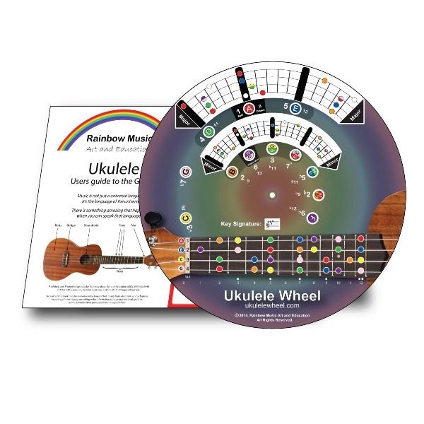 Ukulele Wheel and Ukulele User's Guide to the Galaxy